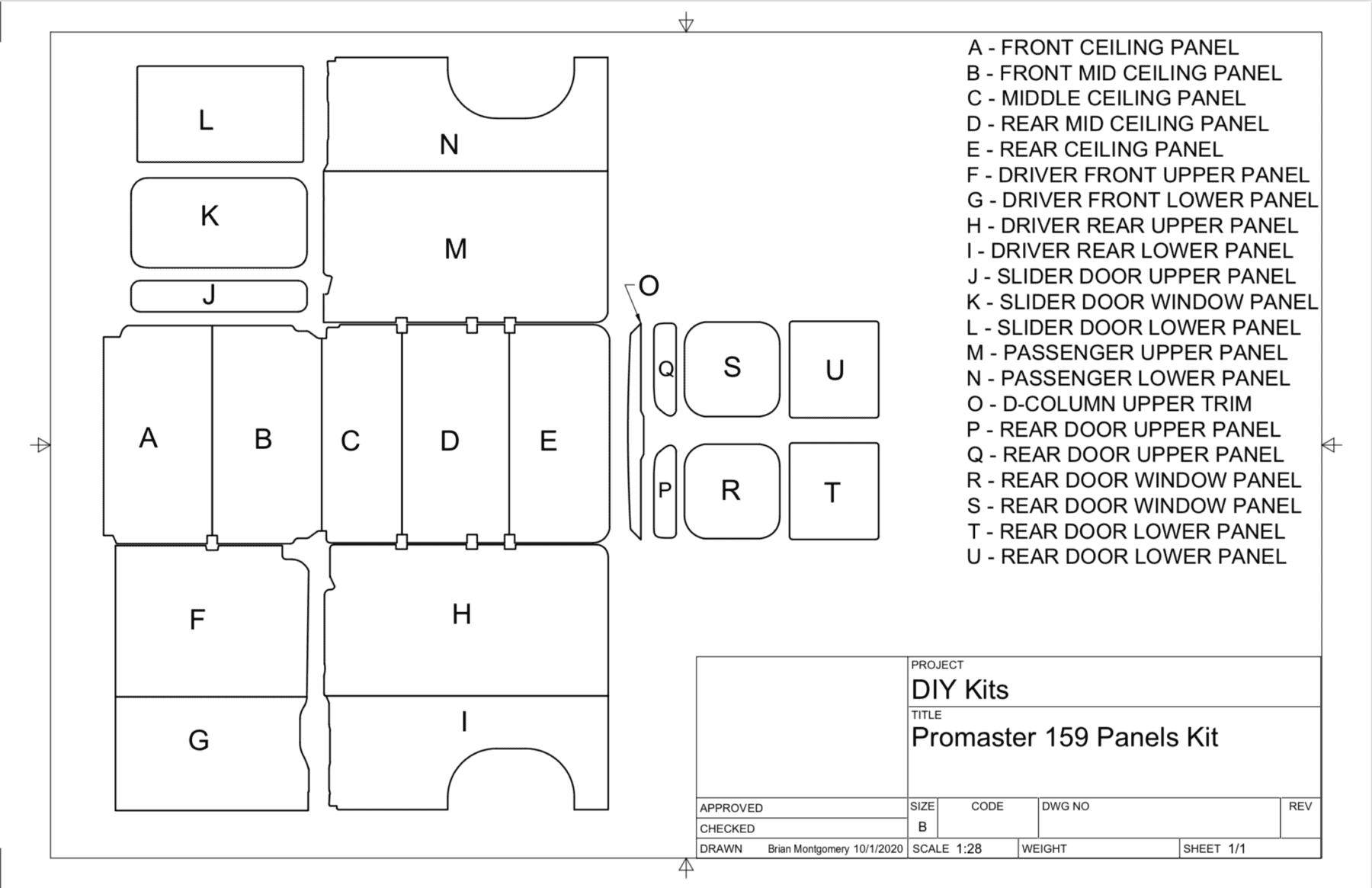 ProMaster 159 Panel Kit